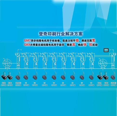 登奇GM7系列印刷机行业应用方案