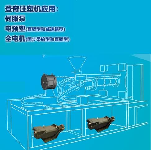 登奇GK8系列注塑机行业应用方案